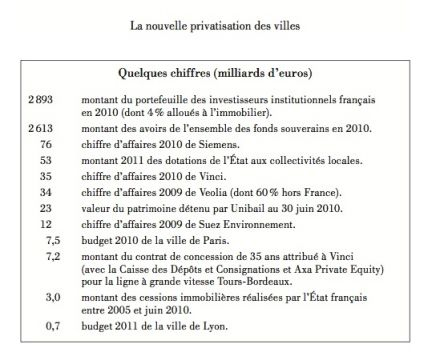 chiffres, août 2011