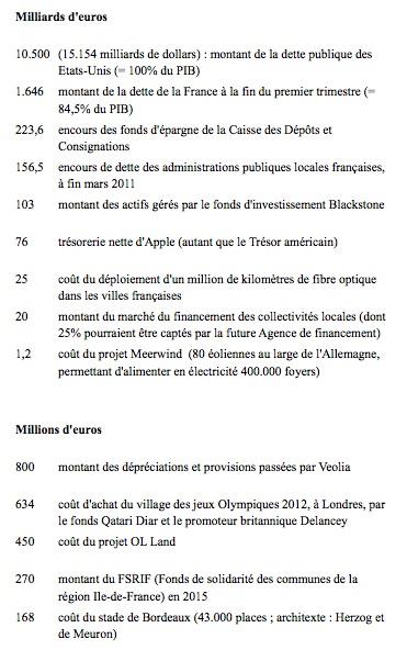 chiffres ette, août 2011