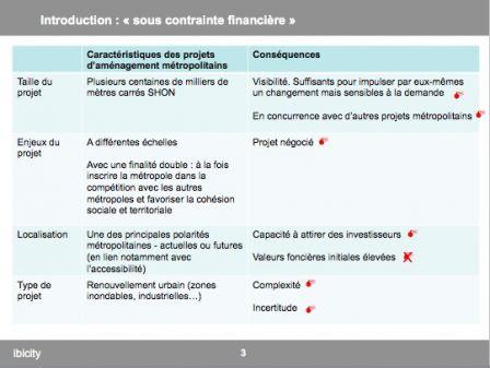 gov 3, déc. 2012