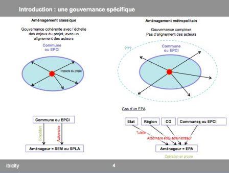 gov 4, déc. 2012