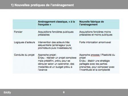 gov 6, déc. 2012